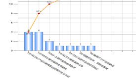 斯坦芬软件---质量问题点管理GP8